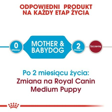 Royal Canin Medium Starter Mother & Babydog 12 kg - sucha karma dla suk i szczeniąt 12kg